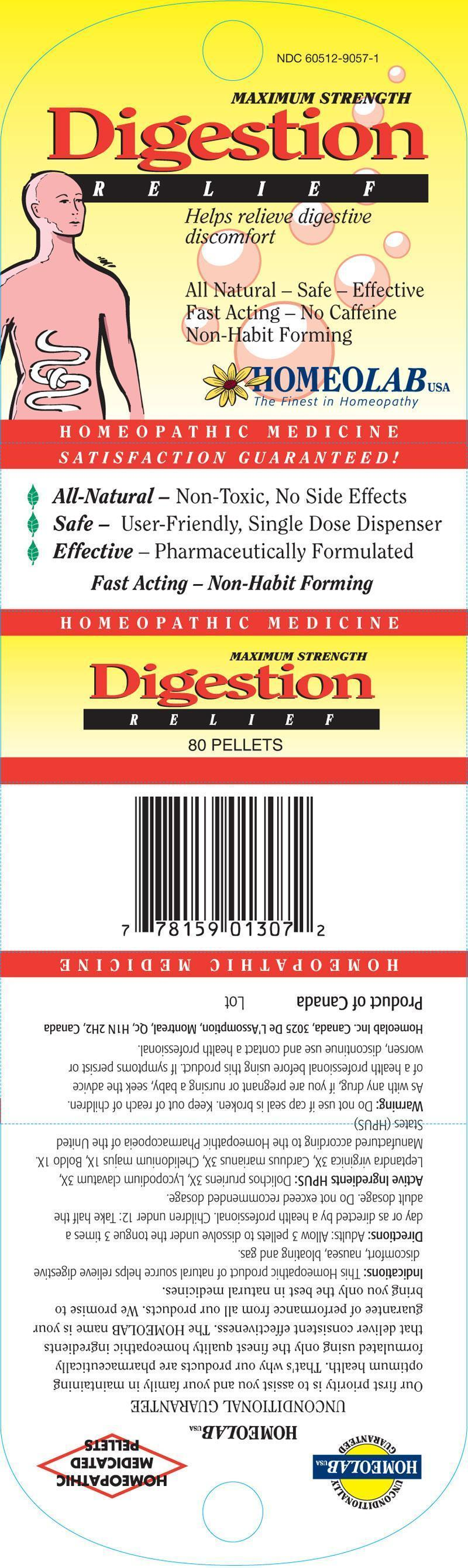 Digestion Relief and breastfeeding