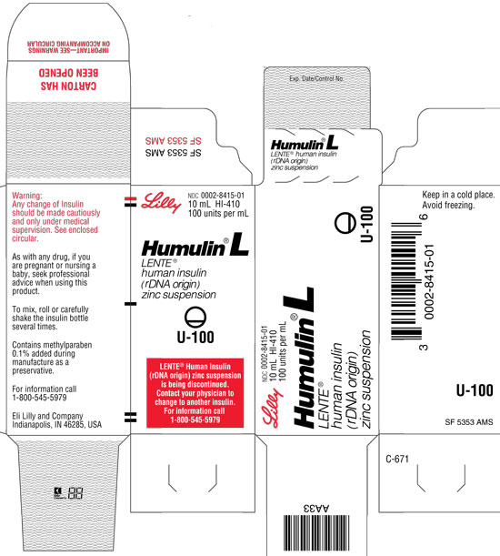 Humulin L   Insulin Human Injection, Suspension while Breastfeeding