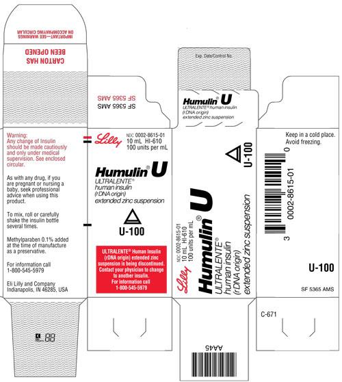Humulin U | Insulin Human Injection, Suspension while Breastfeeding