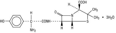 Amoxicillin And Clavulanate Potassium Amoxicillin Anhydrous 100 Mg, Clavulanic Acid 100 Mg and breastfeeding