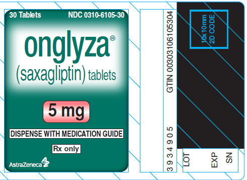 Onglyza 5 mg Bottle Label