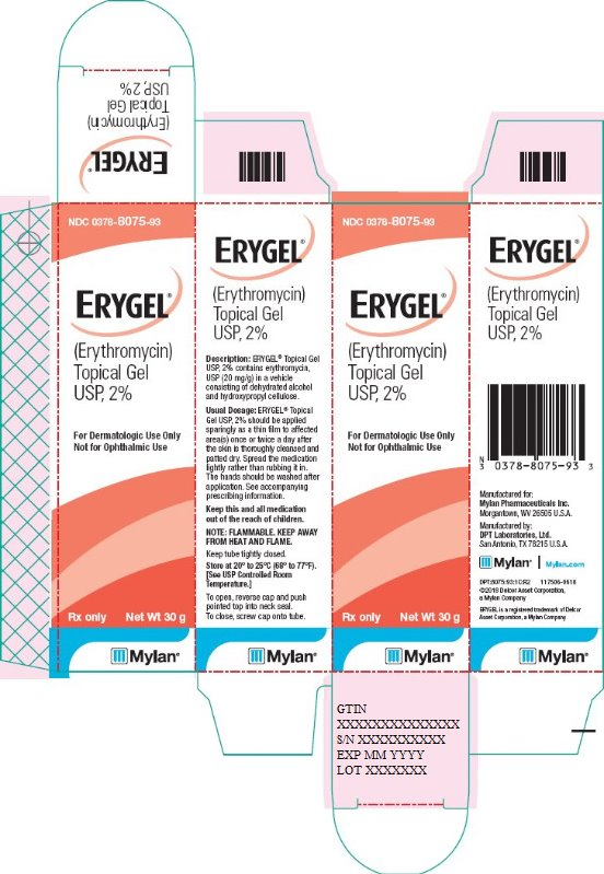 Erygel Topical Gel 2% Carton Label