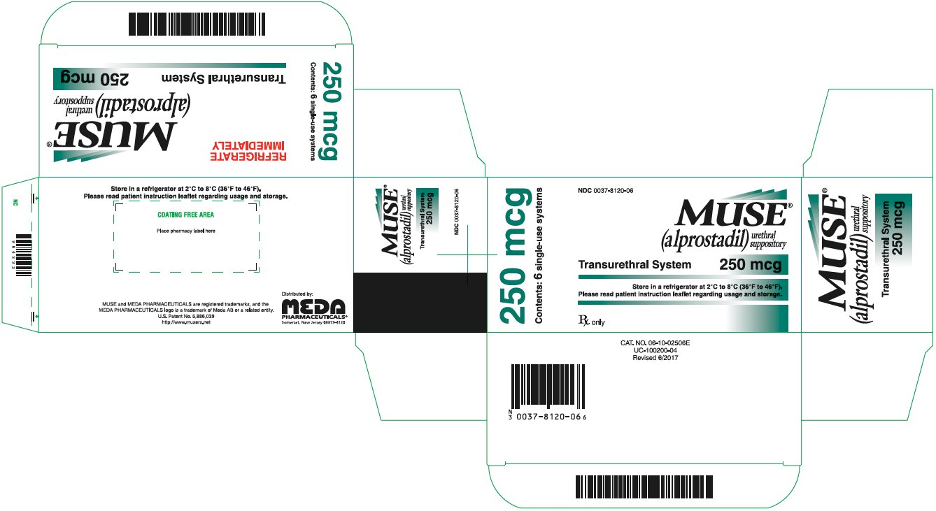 Muse Urethral Suppository 250 mcg Carton Label