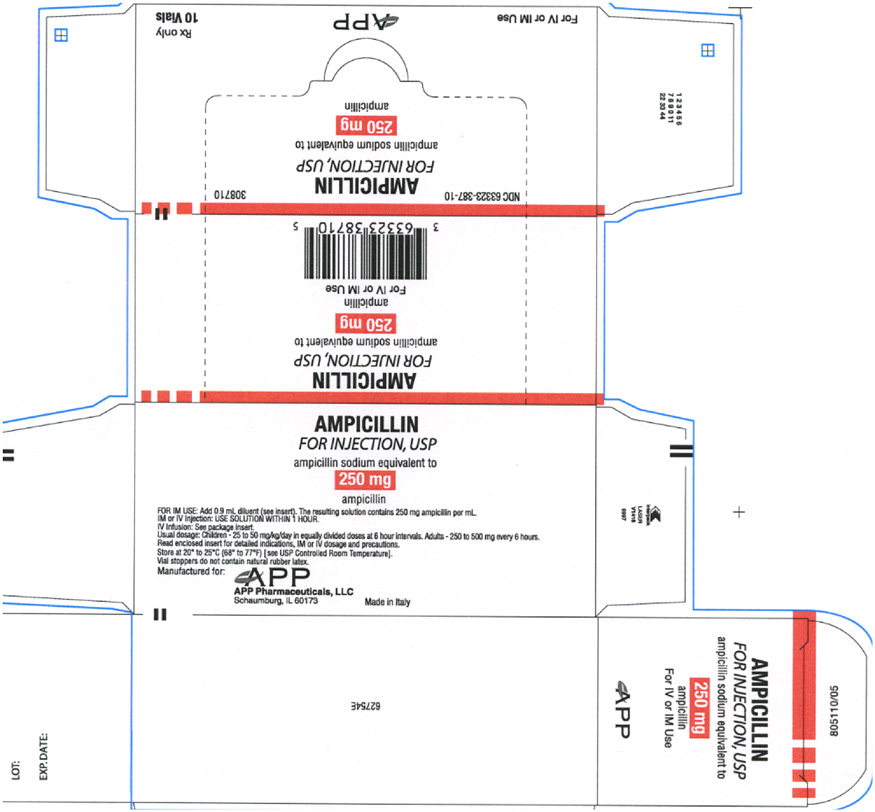 Ampicillin for Injection, USP 250 mg carton label