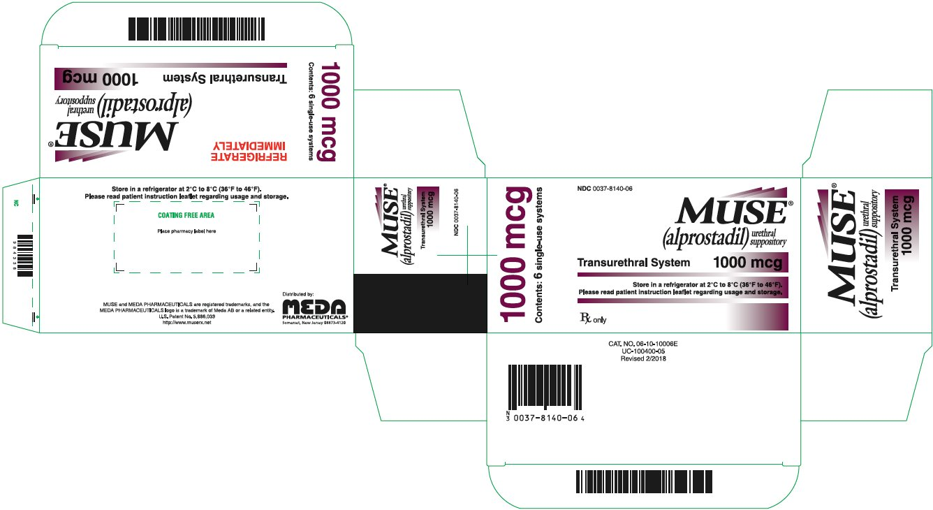 Muse Urethral Suppository 1000 mcg Carton Label