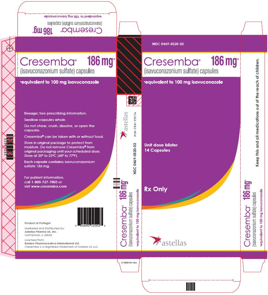RX ITEM-Cresemba isavuconazonium sulfate ORAL 186Mg Cap 14 By Astellas Pharma