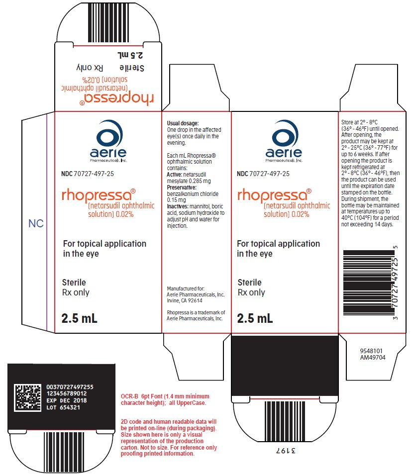 Rhopressa (netarsudil ophthalmic solution) 0.02% trade carton label