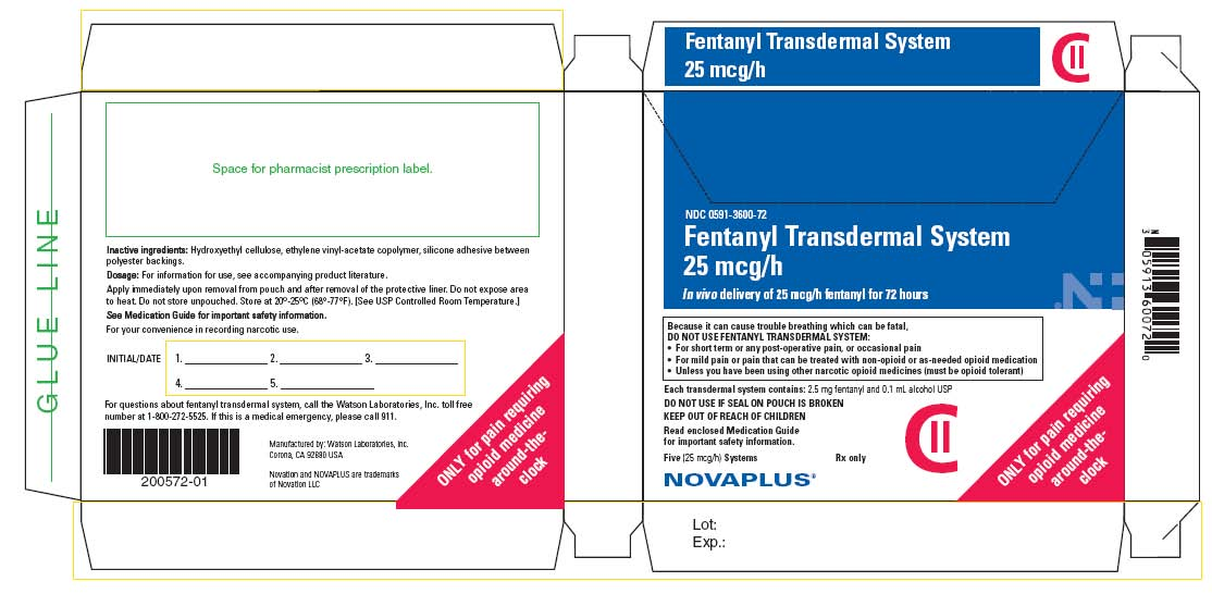 NDC 0591-3600-72 Fentanyl Transdermal System 25 mcg/h In vivo delivery of 25 mcg/h fentanyl for 72 hours Five (25 mcg/h) Systems Rx only CII NOVAPLUS®