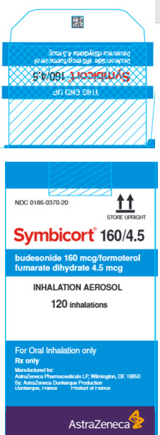 Symbicort 160/4.5 120 inhalations carton