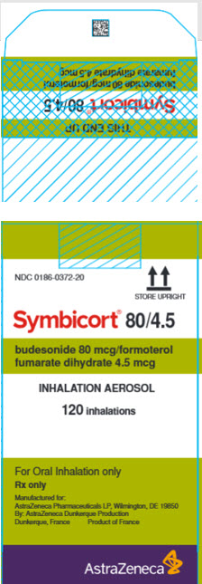 Symbicort 80/4.5 120 inhalations carton