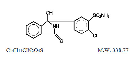 Structural formula for Chlorthalidone