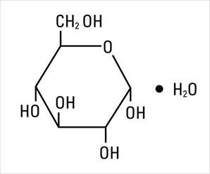 Ionosol And Dextrose Breastfeeding