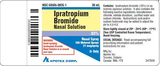 Ipratropium Bromide   Apotex Corp. Breastfeeding