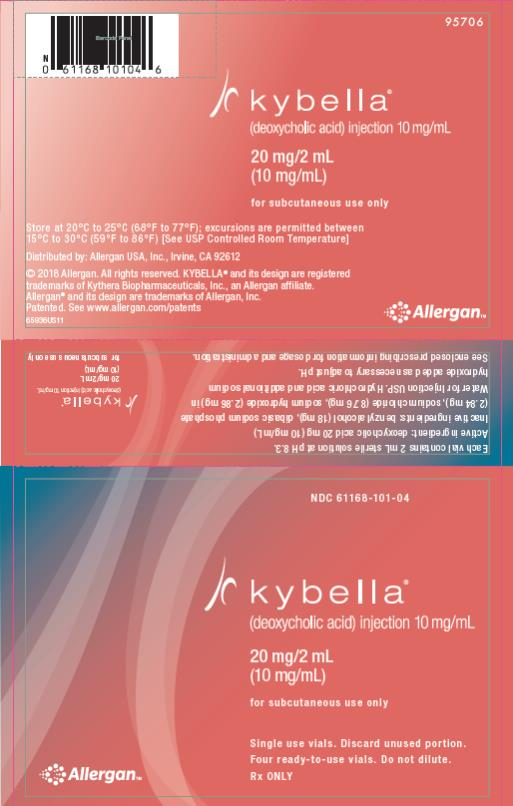 Principal Display Panel kybella™ (deoxycholic acid) injection 10 mg/mL 20 mg/2 mL (10 mg/mL) for subcutaneous use only Rx ONLY