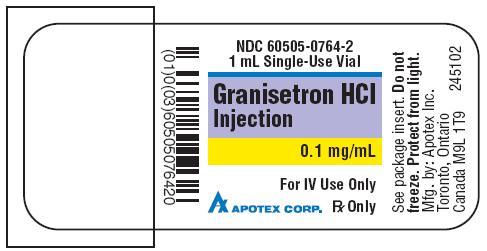 Granisetron Hydrochloride 0.1 Mg In 1 Ml Breastfeeding