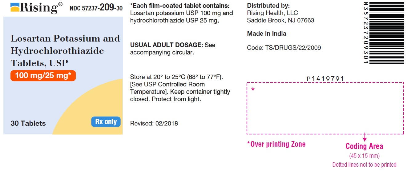 PACKAGE LABEL-PRINCIPAL DISPLAY PANEL - 100 mg/25 mg (30 Tablets Bottle)