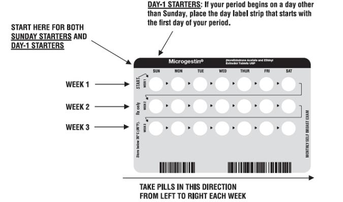 "LOOK AT YOUR PILL PACK TO SEE IF IT HAS 21 OR 28 PILLS: The 21-Day pill pack has 21 ""active"" white or green pills (with hormones) to take for 3 weeks, followed by 1 week without pills. The 28-Day pill pack has 21 ""active"" white or green pills (with hormones) to take for 3 weeks, followed by 1 week of reminder brown pills (without hormones)."