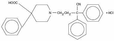 Motofen   Difenoxin Hydrochloride Tablet and breastfeeding