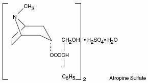 Motofen   Difenoxin Hydrochloride Tablet Breastfeeding