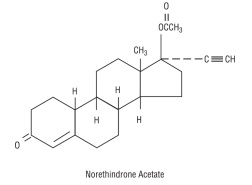 Norethindrone Chemical Structure