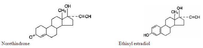 Ortho-novum 777 | Norethindrone And Ethinyl Estradiol Kit while Breastfeeding
