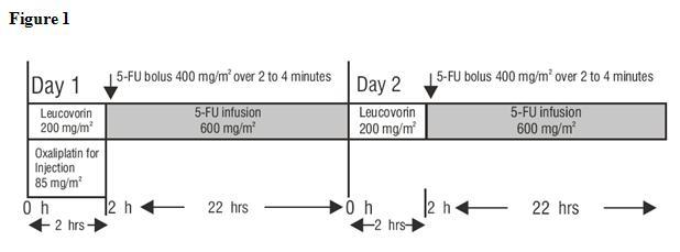 Oxaliplatin Oxaliplatin 50 Mg and breastfeeding