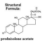 The following structure for PRED FORTE® (prednisolone acetate ophthalmic suspension, USP) 1% is a sterile, topical anti-inflammatory agent for ophthalmic use. Its chemical name is 11ß,17, 21-Trihydroxypregna-1,4-diene-3, 20-dione 21-acetate.