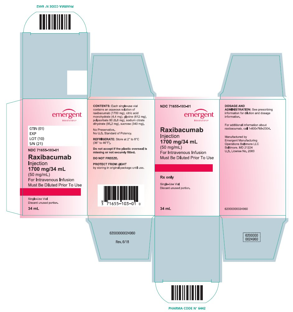 Raxibacumab 35 mL Carton Label