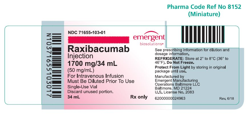 Raxibacumab 35 mL Vial Label