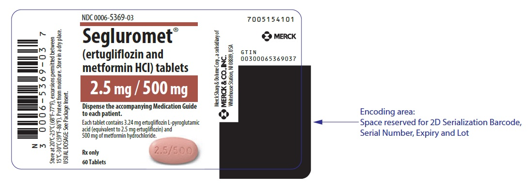 PRINCIPAL DISPLAY PANEL - 2.5 mg/500 mg Tablet Bottle Label