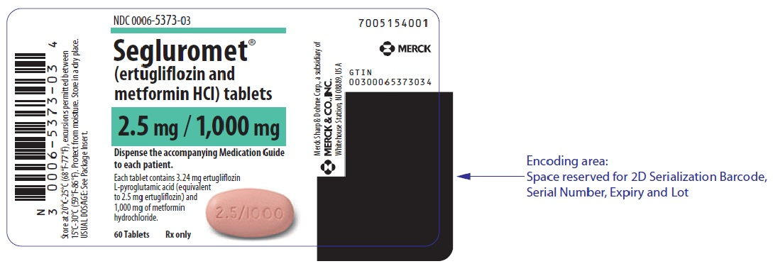 PRINCIPAL DISPLAY PANEL - 2.5 mg/1,000 mg Tablet Bottle Label