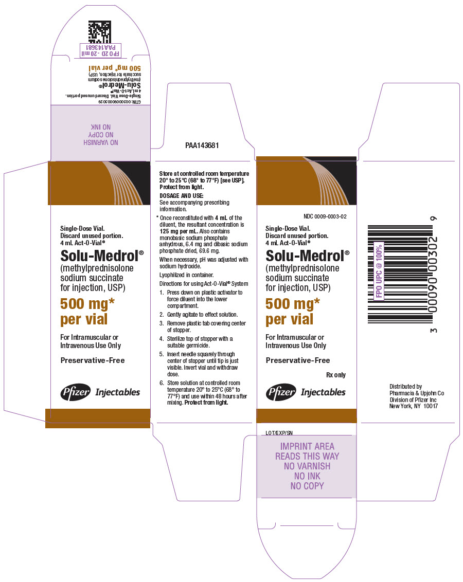 PRINCIPAL DISPLAY PANEL - 500 mg Vial Carton - Preservative-Free