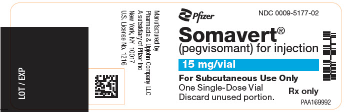 PRINCIPAL DISPLAY PANEL - 20 mg Vial Label
