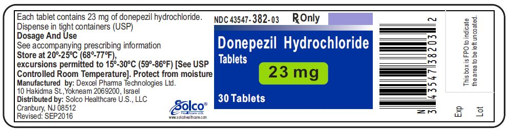 Principal Display Panel – 23 mg Bottle Label