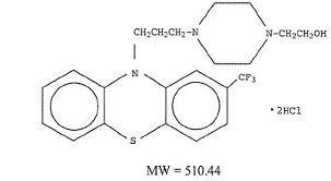 Fluphenazine Hydrochloride Tablet Breastfeeding