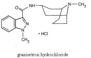 Granisetron Hydrochloride Tablet and breastfeeding