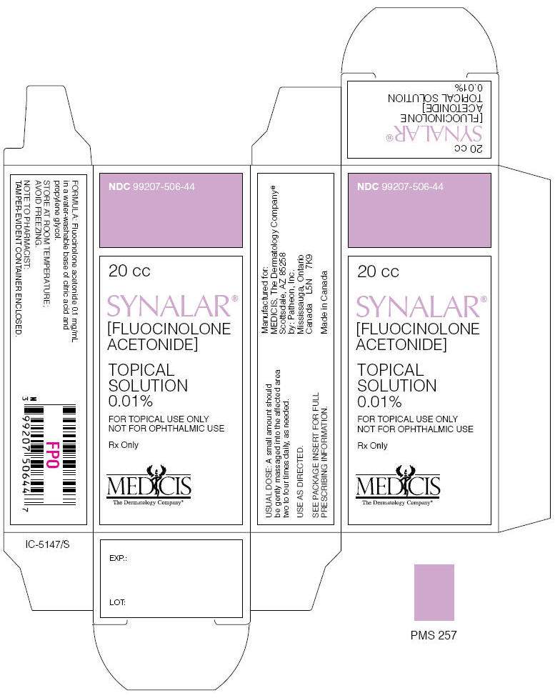 Synalar | Fluocinolone Acetonide Solution while Breastfeeding