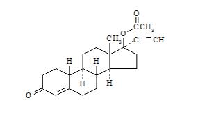 Figure 1. Mean Plasma Norethindrone Concentration-Time Profiles Following Single- and Multiple-Dose Oral Administration of Norethindrone Acetate/Ethinyl Estradiol Tablets to Healthy Female Volunteers under Fasting Condition (n = 17)