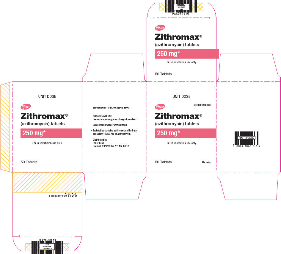 PRINCIPAL DISPLAY PANEL - 250 mg Tablet Blister Pack Box