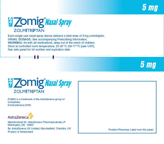ZOMIG Nasal Spray 5mg - retail carton