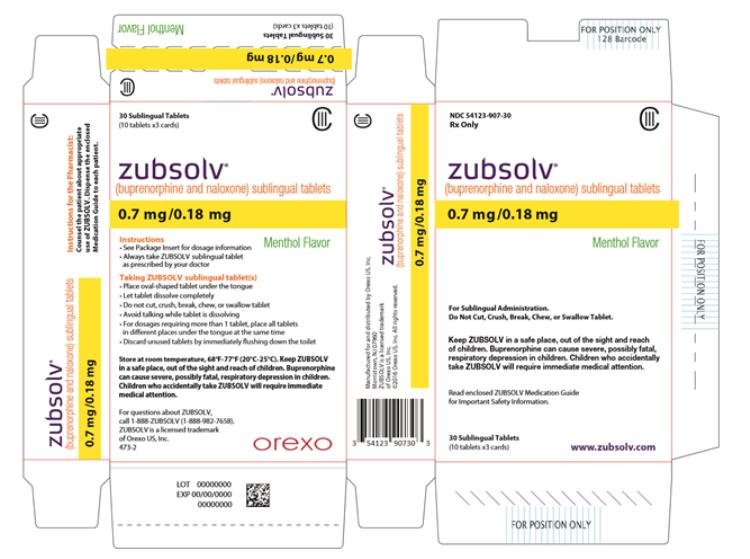 PRINCIPAL DISPLAY PANEL NDC 54123-929-30 Rx Only  CIII zubsolv®  (buprenorphine and naloxone) sublingual tablets 2.9 mg/0.71 mg  Menthol Flavor For Sublingual Administration. Do Not Cut, Crush, Break, Chew, or Swallow Tablet.  Keep ZUBSOLV in a safe place, out of the sight and reach of children. Buprenorphine can cause severe, possibly fatal, respiratory depression in children. Children who accidentally take ZUBSOLV will require immediate medical attention.  Read enclosed ZUBSOLV Medication Guide for Important Safety Information. 30 Sublingual Tablets  (10 tablets x3 cards) www.zubsolv.com