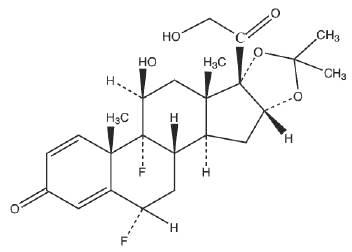 Fluocinolone Acetonide Solution Information, Side Effects