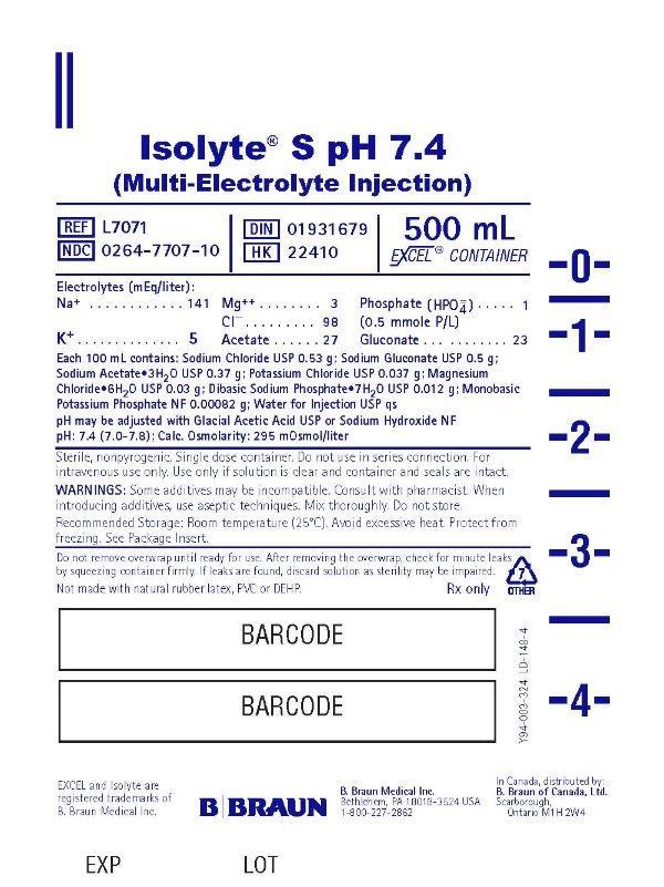 DailyMed - ISOLYTE S PH 7.4- sodium chloride, sodium