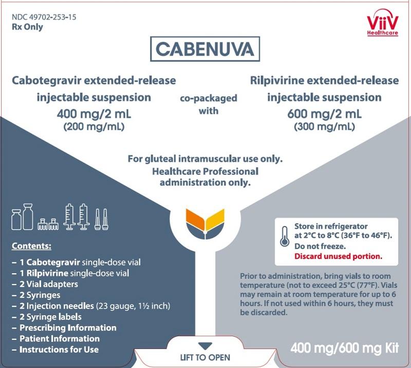 Cabenua 400 mg-600mg carton
