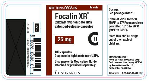 Aptensio Xr Dosage By Weight