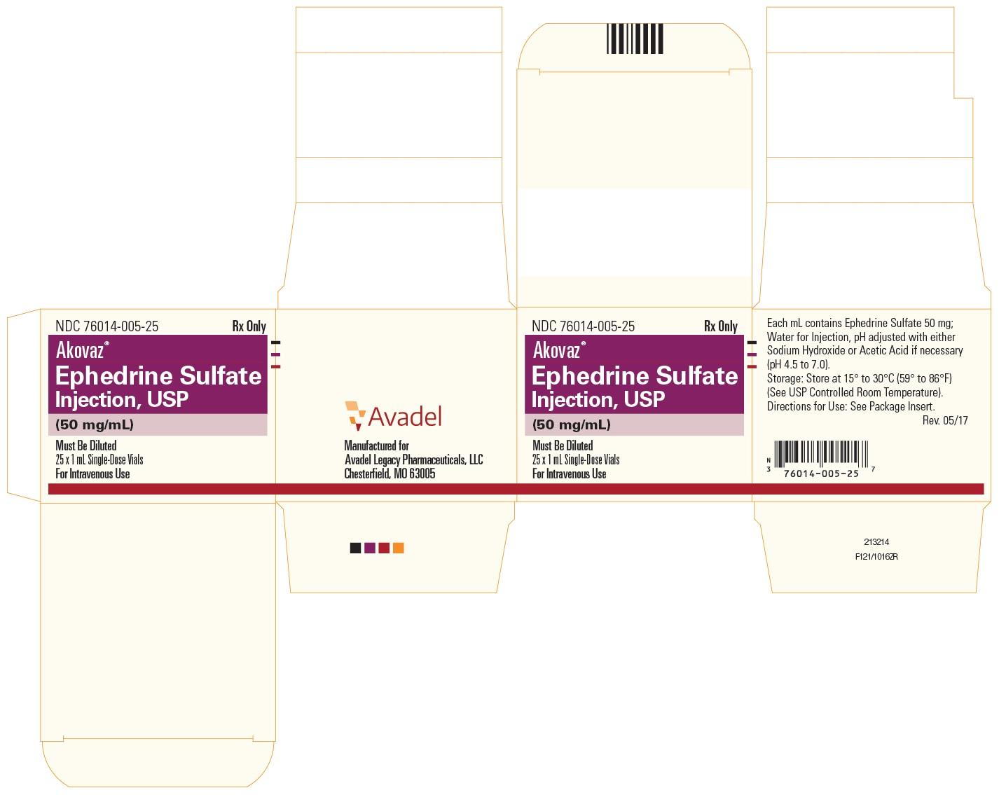 Dailymed Akovaz Ephedrine Sulfate Injection