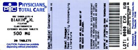 Stromectol price dischem