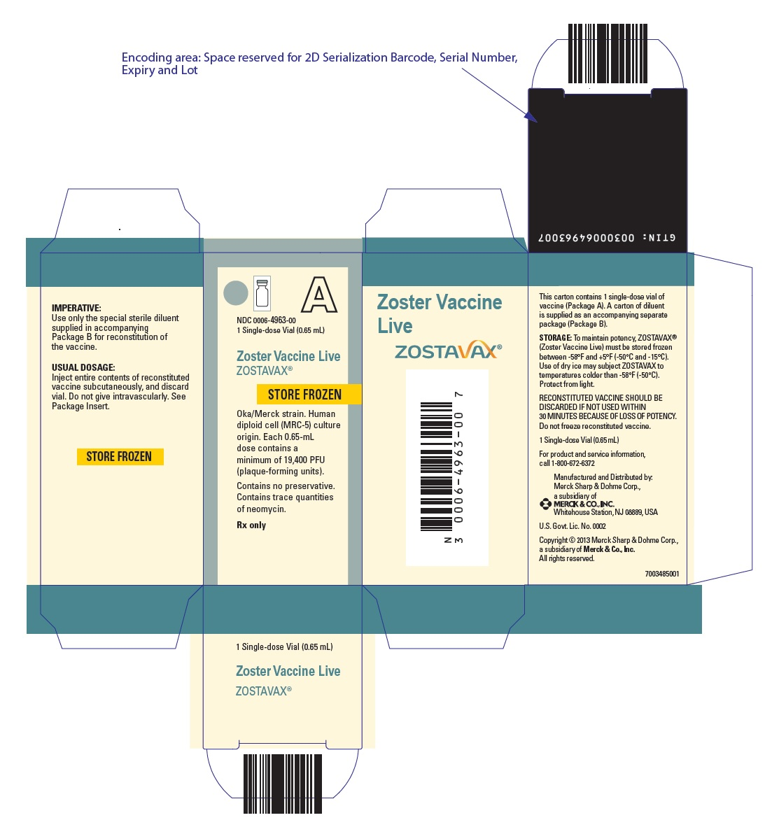 Dailymed Zostavax Zoster Vaccine Live Injection Powder