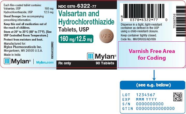 Drug Information on Valsartan and Hydrochlorothiazide