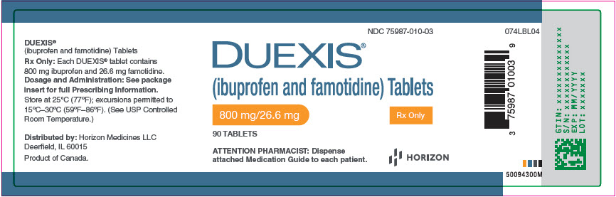 Duexis Information Side Effects Warnings And Recalls